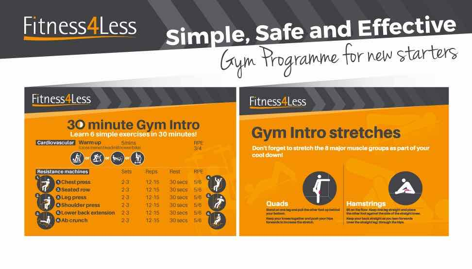 Simple, Safe And Effective...A Gym Programme For New Starters