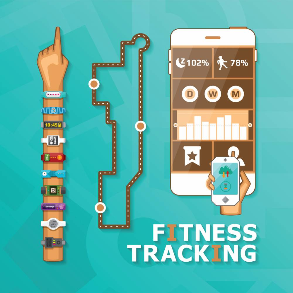 The Great Fitness Tracker Road Test Part 2