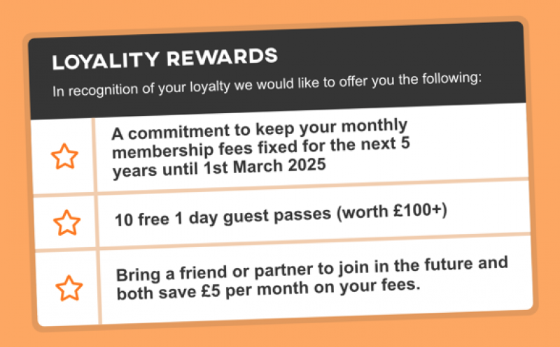 fitness4less-loyalty-rewards