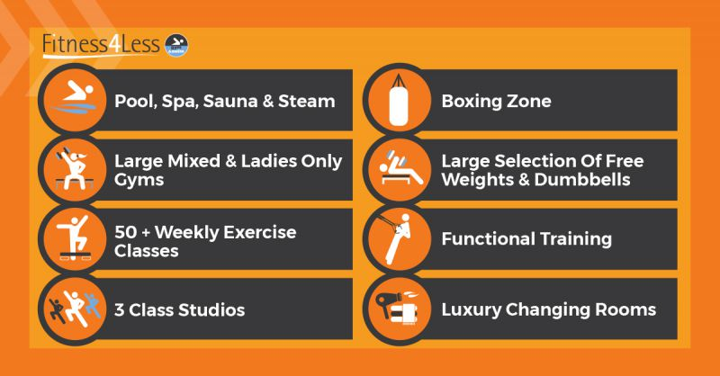 facilities-at-fitness4less-northampton